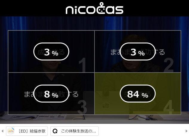 ニコニコ動画 クレッシェンド 新サービス ニコキャスに関連した画像-35