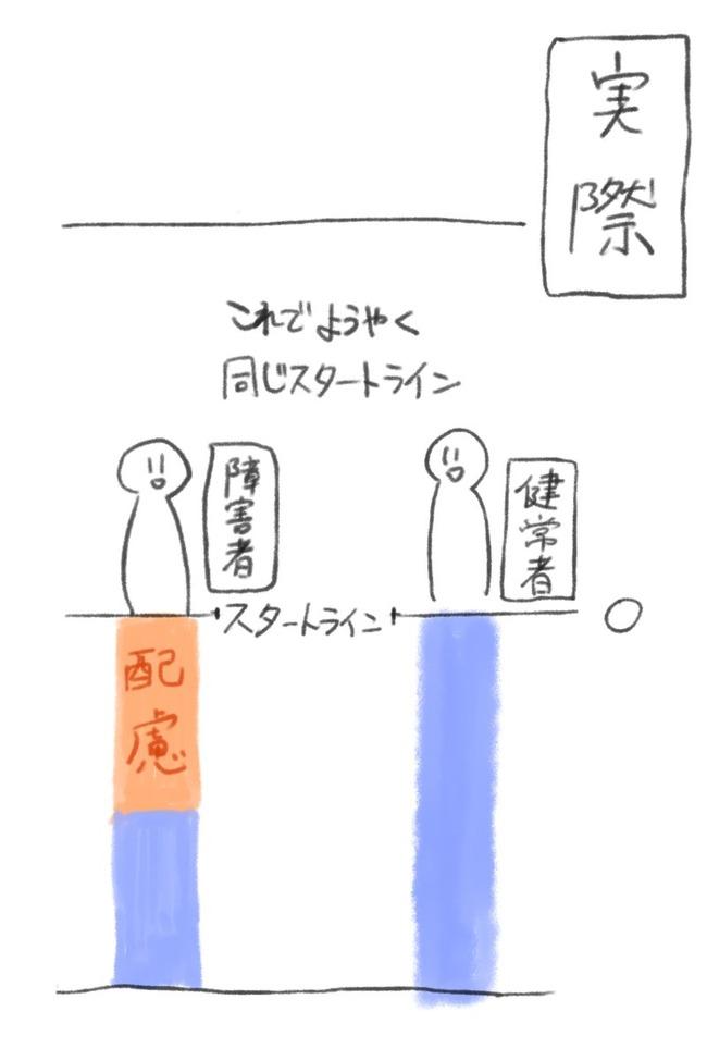 発達障害に関連した画像-04
