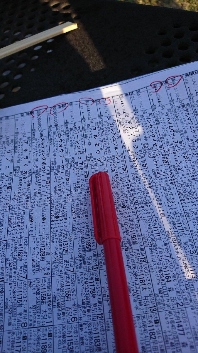 夏コミ 売上 全財産 競馬に関連した画像-05