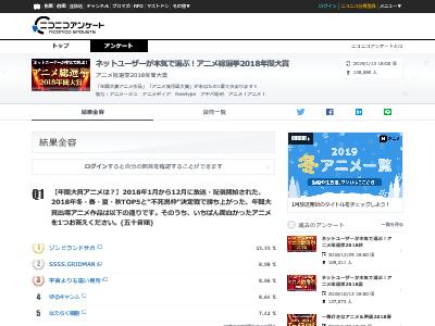 アニメ総選挙2018年間大賞 ネットユーザー 本気で選ぶ ゾンビランドサガに関連した画像-02