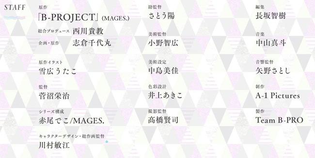 西川貴教 志倉千代丸 B-PROJECT アニメ化に関連した画像-03