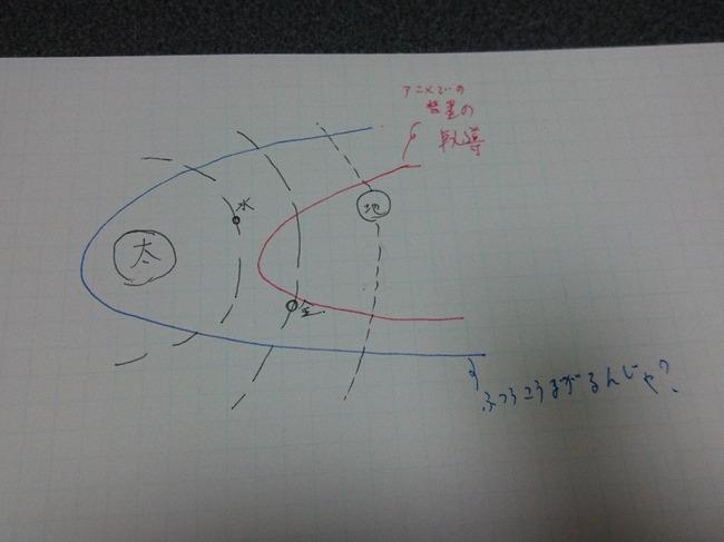 君の名は。 SF 山本弘 ティアマト彗星 彗星 修正 ケプラーの法則に関連した画像-02