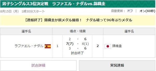 錦織圭 テニス 銅メダルに関連した画像-02