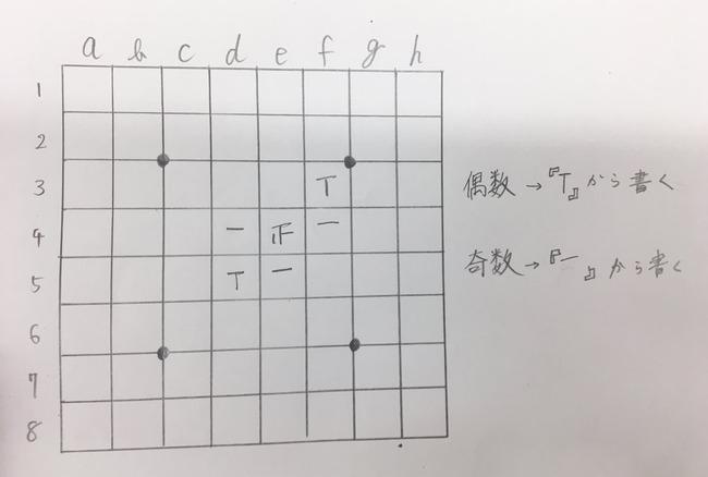 紙 ペン オセロ 正の字 偶数 奇数に関連した画像-06