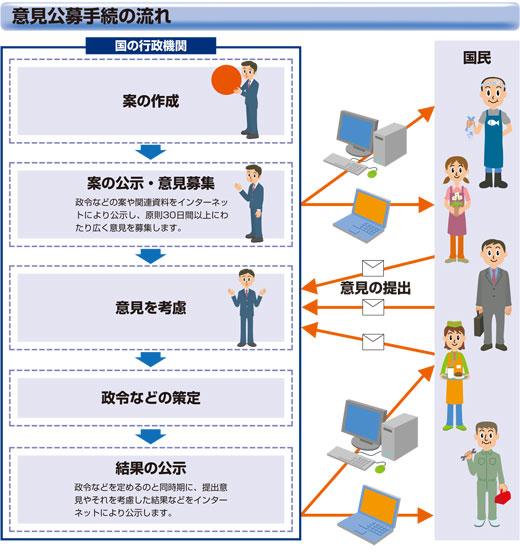 韓国 ホワイト国 除外 パブリックコメントに関連した画像-06