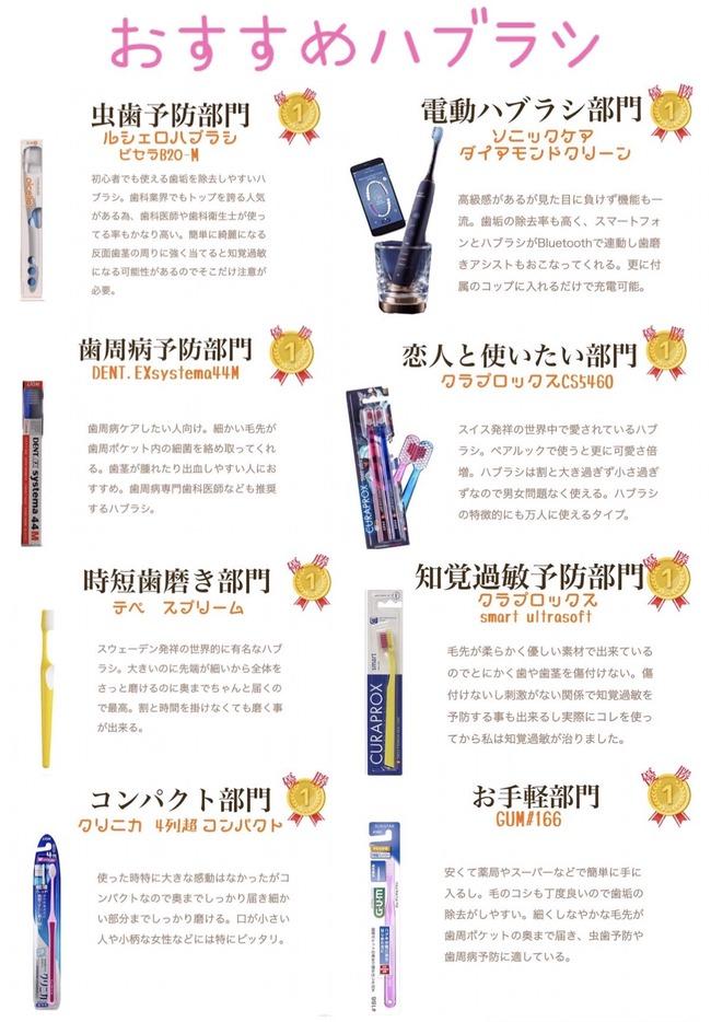 歯科衛生士 最強 歯ブラシ 歯磨き粉に関連した画像-02