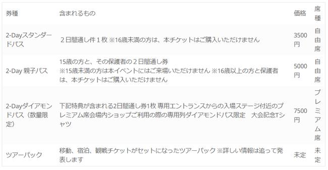 シージプロリーグ日本開催に関連した画像-03