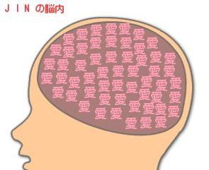 食品 脳 健康 ダメージ MIND食事法 認知症 健康に関連した画像-01