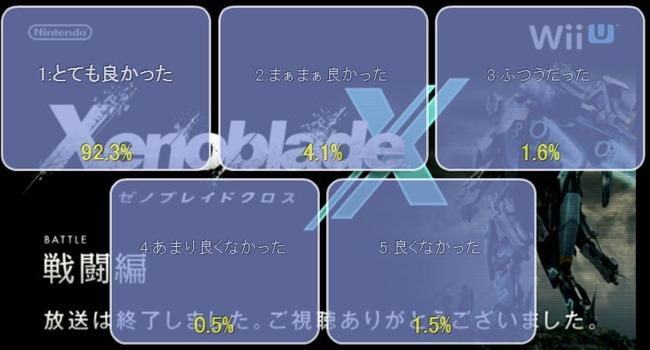 ゼノブレイドクロスに関連した画像-09