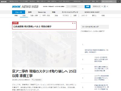 京アニ放火事件スタジオ取り壊しに関連した画像-02