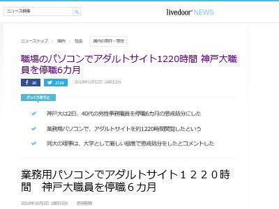 業務用パソコン アダルトサイト 1220時間 神戸大 職員に関連した画像-02