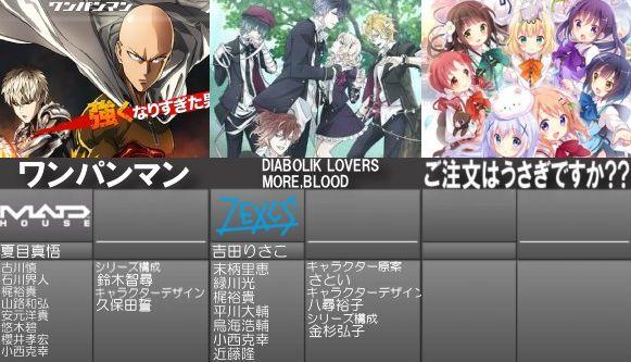アニメ 秋アニメ ハイキュー!! ご注文はうさぎですか?に関連した画像-01