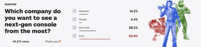 PS5 Xbox ニンテンドースイッチ 次世代機に関連した画像-03