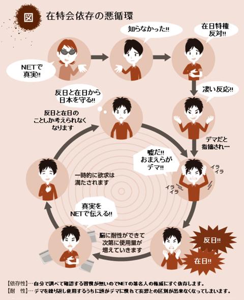 ネトウヨ 自民党 工作員 バイトに関連した画像-12