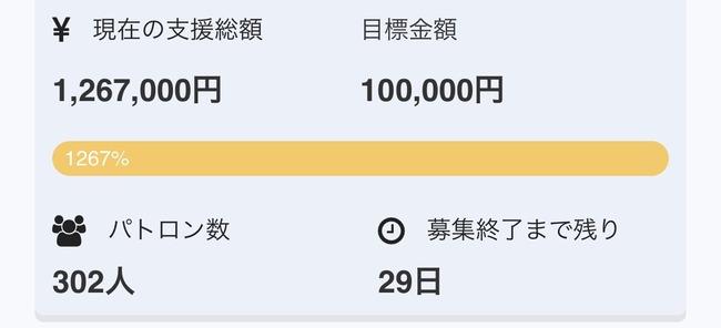 斗和キセキ クラウドファンディング 生首 10万円 500万円に関連した画像-03