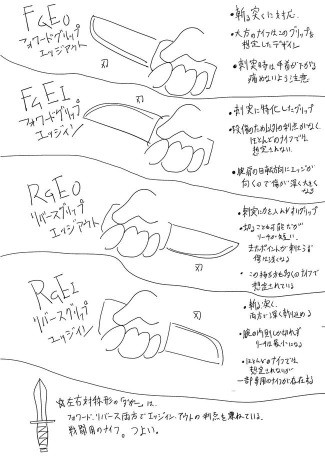ナイフ 持ち方 逆手に関連した画像-02