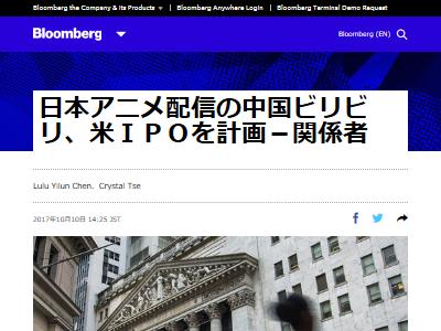 中国 ビリビリ動画 ニコニコ動画 パクリ NY証券 上場に関連した画像-02