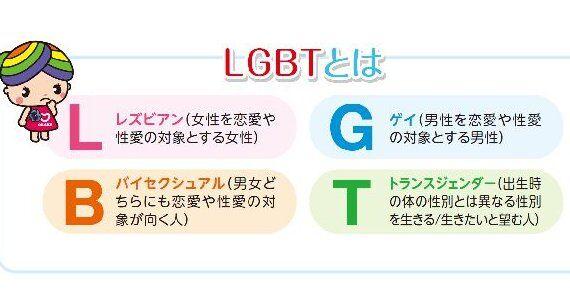 LGBT 性的少数者 総称に関連した画像-01