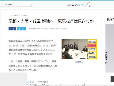 緊急事態宣言 解除 大阪 京都 兵庫に関連した画像-02