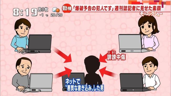 ハセカラ騒動 長谷川亮太 唐澤貴洋 テレ朝 報道 地上波に関連した画像-04