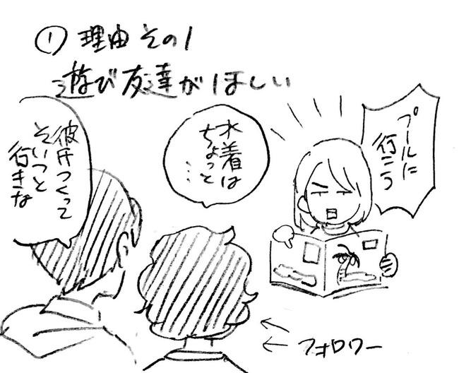 オタク 婚活 街コン 体験漫画 SSR リア充に関連した画像-03