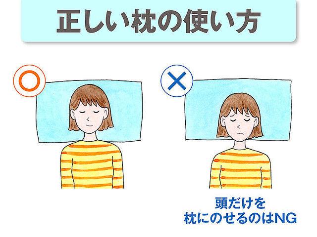 枕 首 肩 疲れ NGに関連した画像-03