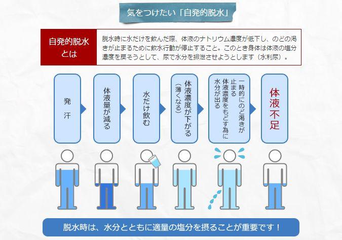 熱中症 ゆで卵 エアコン 病院 救急車に関連した画像-02