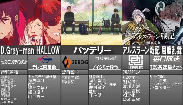 夏アニメ 視聴 アルスラーン戦記に関連した画像-01