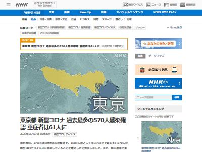 東京 新型コロナウイルス 感染者数 570人 過去最多に関連した画像-02
