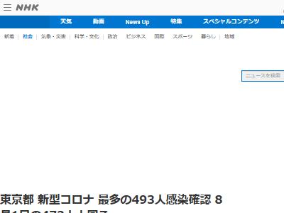 新型コロナウイルス 東京 感染者 過去最多に関連した画像-02