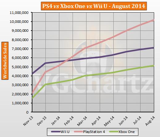 PS4 XboxOneに関連した画像-03