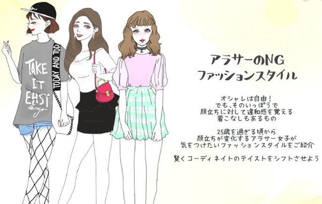 【画像】とある恋愛サイト「男子が実はダサいと思ってるNGファッションがこちら!」→女子さん発狂wwwww