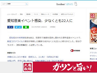 波物語 愛知県 音楽フェス NAMIMONOGATARI 感染者 クラスター 人数に関連した画像-02