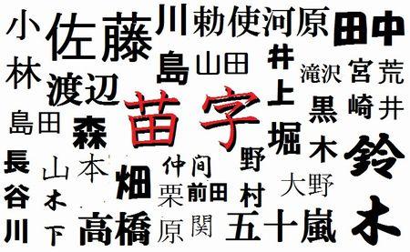 アニメキャラ 苗字に関連した画像-01