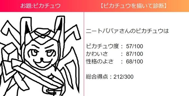 ピカチュウ 絵 診断 サイト 仮面ライダーに関連した画像-08