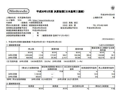 任天堂 決算 売上高 営業利益 スイッチに関連した画像-02
