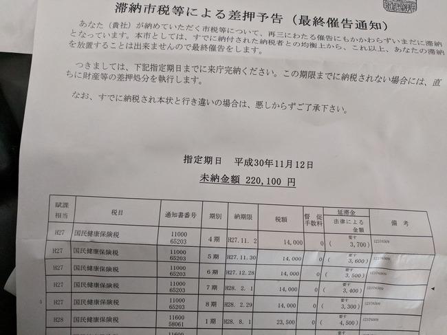 国民健康保険 滞納 無視 日本 外国人に関連した画像-03