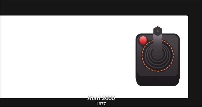 コントローラー ゲーム 歴史 ジョイコン 十字キー 任天堂に関連した画像-07