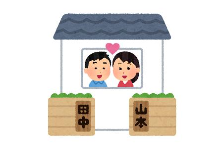 夫婦別姓 犯罪 愛媛に関連した画像-01