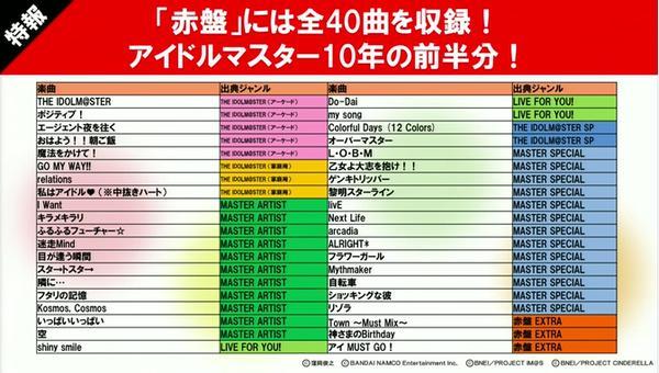 アイドルマスター マストソングス 太鼓の達人に関... 【予約開始】PSVita『アイドルマスタ