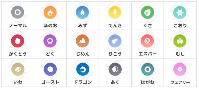 ツイッター民 ポケモン タイプに関連した画像-01