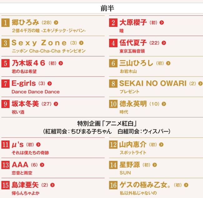 ラブライブ! 紅白 紅白歌合戦 μ's スペシャルアニメに関連した画像-02