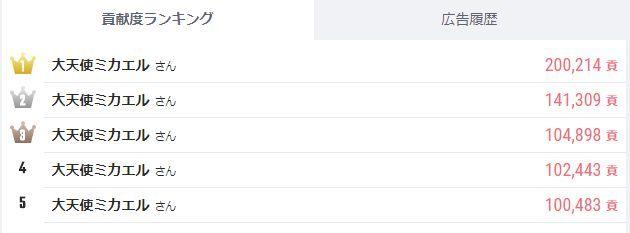 任天堂 工作 ニコ動 モンハンに関連した画像-04