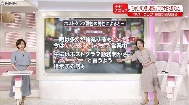 新型コロナ 東京都 歌舞伎町 夜の街 感染者 ホストに関連した画像-07