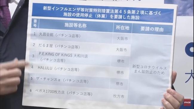 大阪 パチンコ店 営業自粛 晒し 公開 パチンカス に関連した画像-02