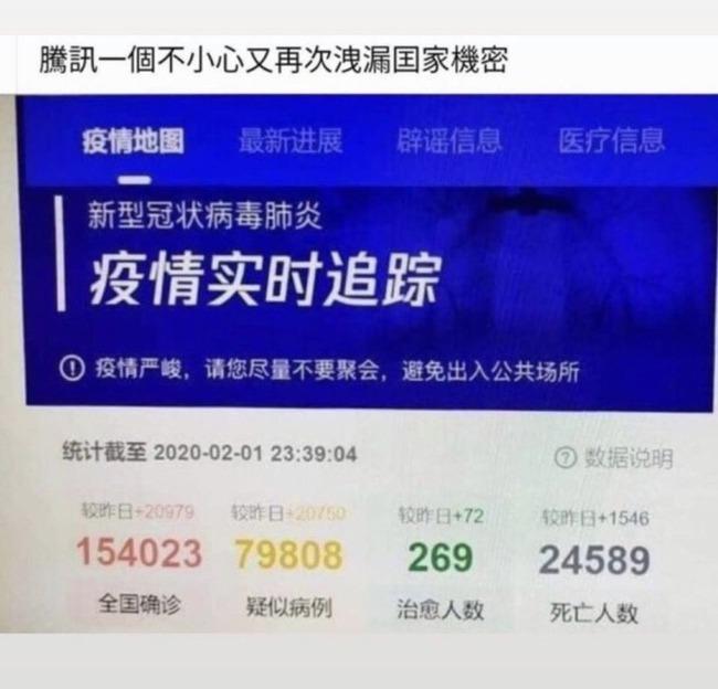 新型肺炎 コロナウイルス 中国政府 死亡者数 感染者数 本当の数に関連した画像-02