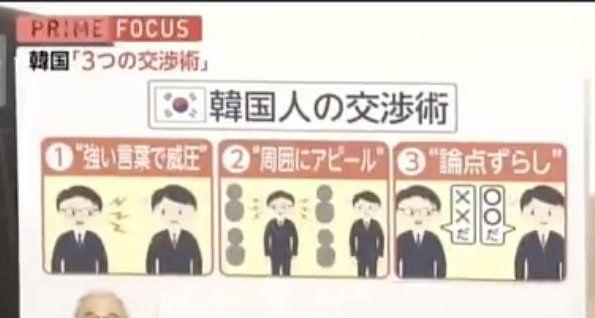 フジテレビ プライムニュース 韓国人 交渉術 ヘイト 差別に関連した画像-01