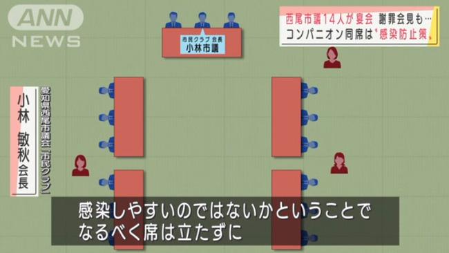 市議会議員 宴会 コンパニオン 愛知県西尾市 市民クラブに関連した画像-12