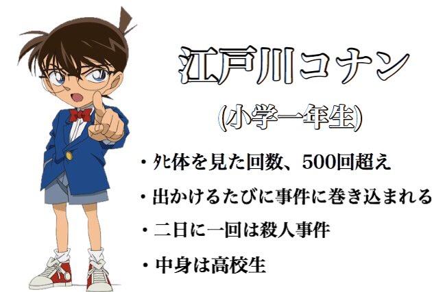 小学生 アニメ コナン サザエさん 雛鶴あい 小学生離れに関連した画像-02