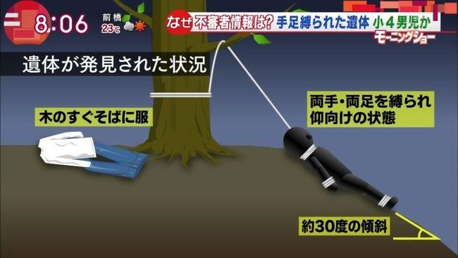 日野 自殺 首吊 全裸 小4に関連した画像-01